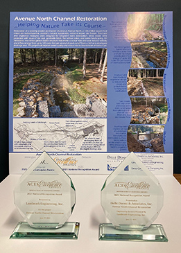 National Recognition Awards and Poster